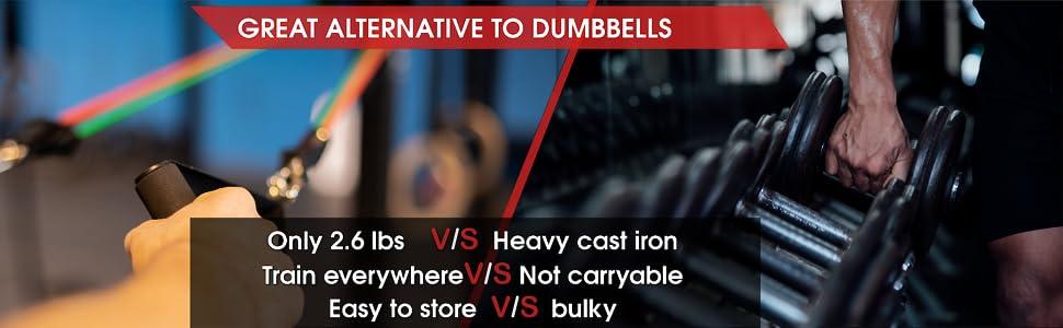 Execise bandweerstand in plaats van vrije gewichten of halters