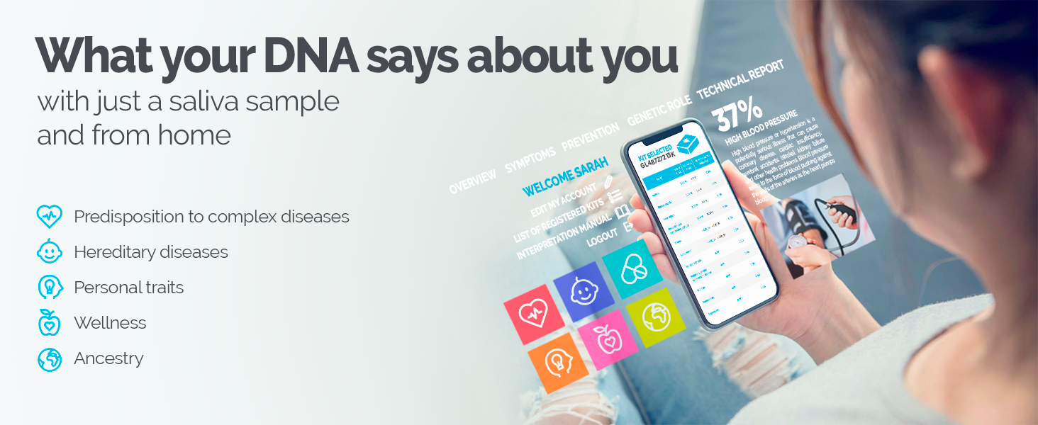 What your DNA says about you.