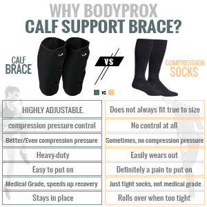 BODYPROX CALF SUPPORT BRACE