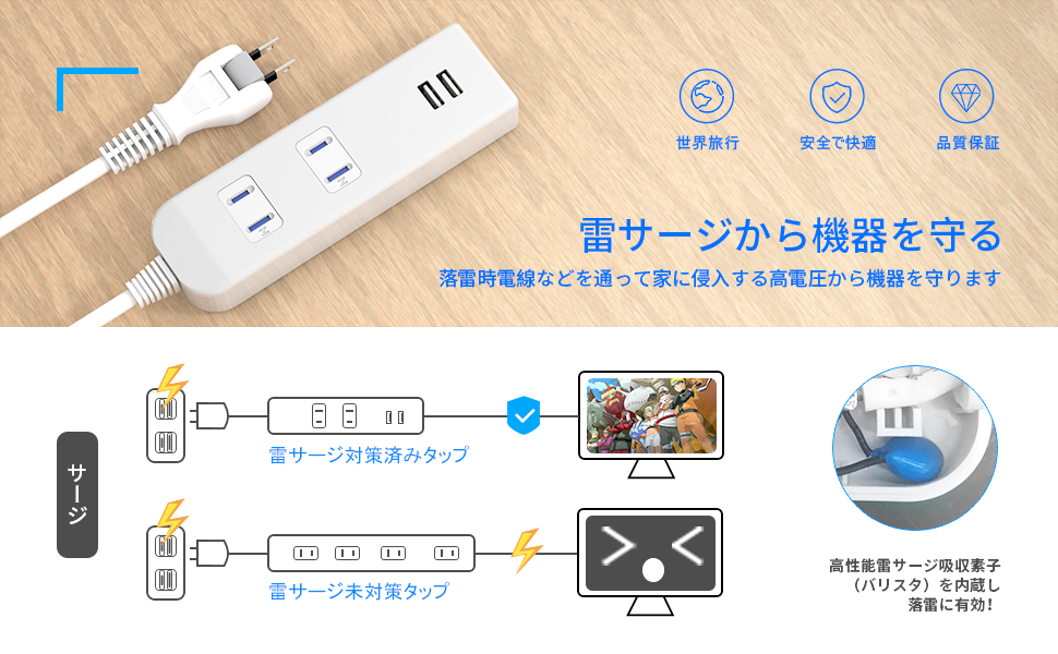 USB付き 電源タップ 雷ガード USBコンセント 延長コード 急速充電 電源タップ テーブルタップ おしゃれ PSE認証済 AC 2個口 USB 2ポート 外出 旅行 オフィス 自宅
