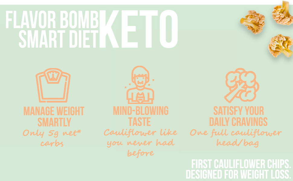 flavor bomb smart diet keto. manage weight smartly. mind-blowing taste. satisfy your daily cravings.