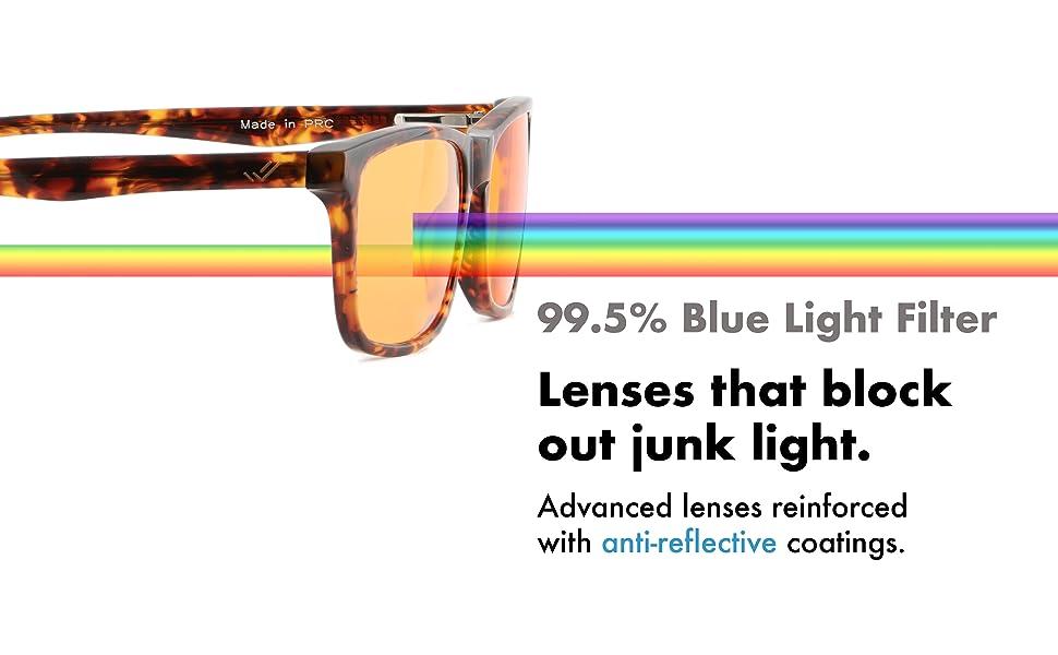 Thl sleep blue light blocking glasses block out junk light demonstration in light spectrum
