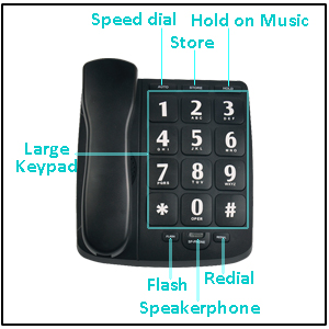 big button corded phone is easy for seniors to use