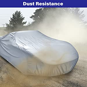 icarcover dust resistance