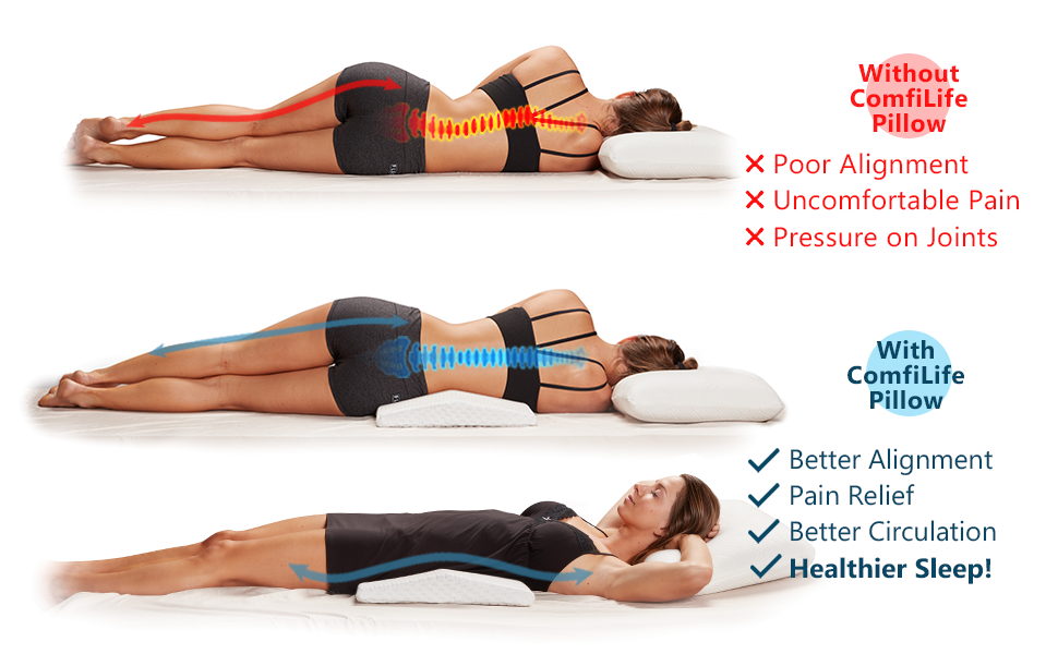Spinal Alignment Sciatica Back Pain Relief at Night