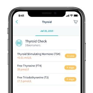 Amazon Com Home Thyroid Hormone Function Testing Kit Tsh Ft4