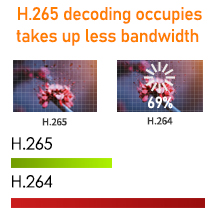 h.265 android box