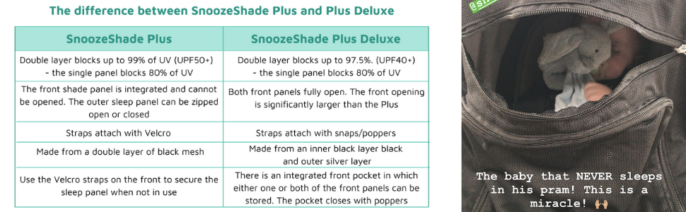 difference snoozeshade plus and plus deluxe