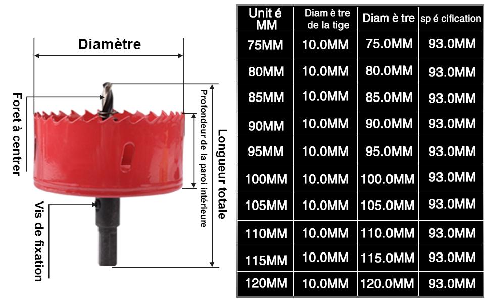 HOHXEN M42 HSS Scie-cloche Bim/étallique 80 mm Robuste pour Bois Aluminium Fer Plastique