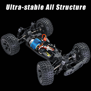 Ultra-stable All Structure