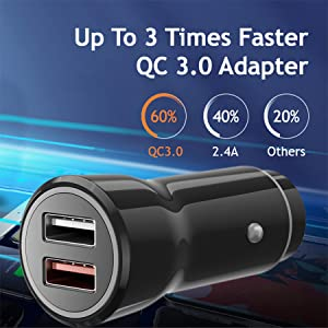 QC3.0 Adapter 4.8A