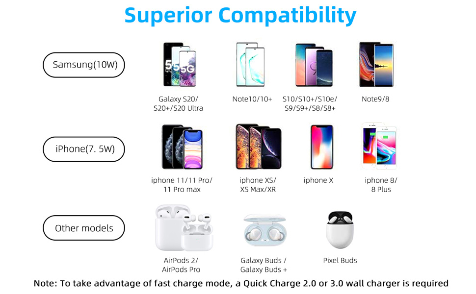 Fast Wireless Charging Pad QI 4 in 1 Mouse Samsung Galaxy S10  9 8 Plus Note iPhone 11 Pro Xs Max XR