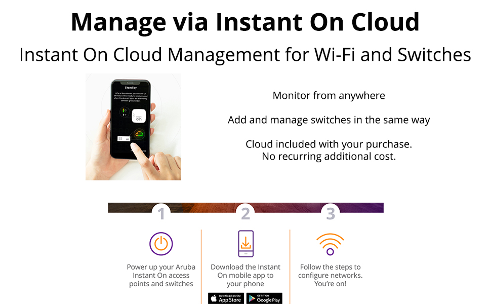 Manage Via Instant On Cloud AP 11