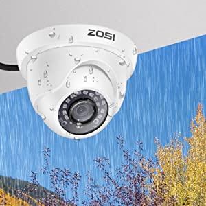 IP66 Weather-resistant Plastic with Metal Camera