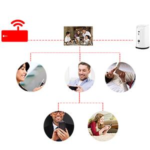 wifi pet camera