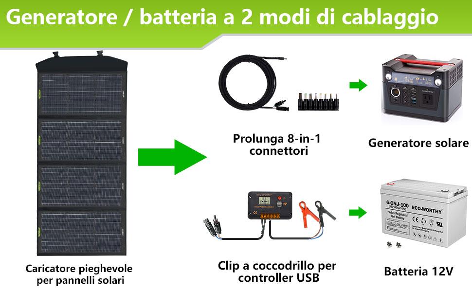 Pannello solare portatile pieghevole 120 W con controller di carica con doppia USB DC per camper generatore campeggio ECO-WORTHY