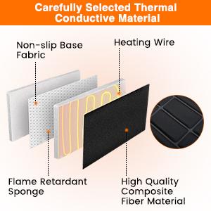 Materiał przewodzący termiczny