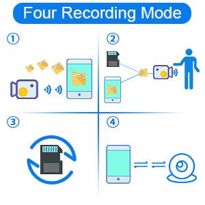 four modes