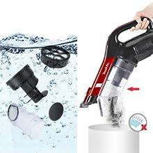 Waschbare Komponenten
