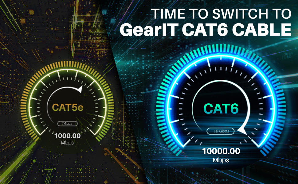 gearit cat6 cat5e high speed internet cable