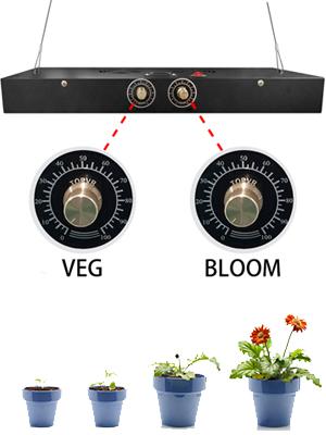 grow light full spectrum, grow light strip, plant lamp indoorled plant lights for indoor plants,