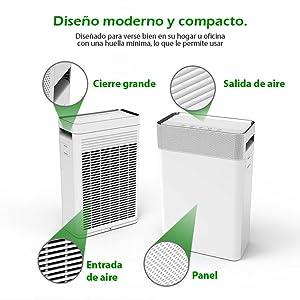 PureMate 5-en-1 Purificador de Aire e Ionizador con Filtro True ...