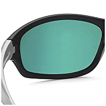 green lenses meet multiple safety requirements and allow you to focus your attention on your plants