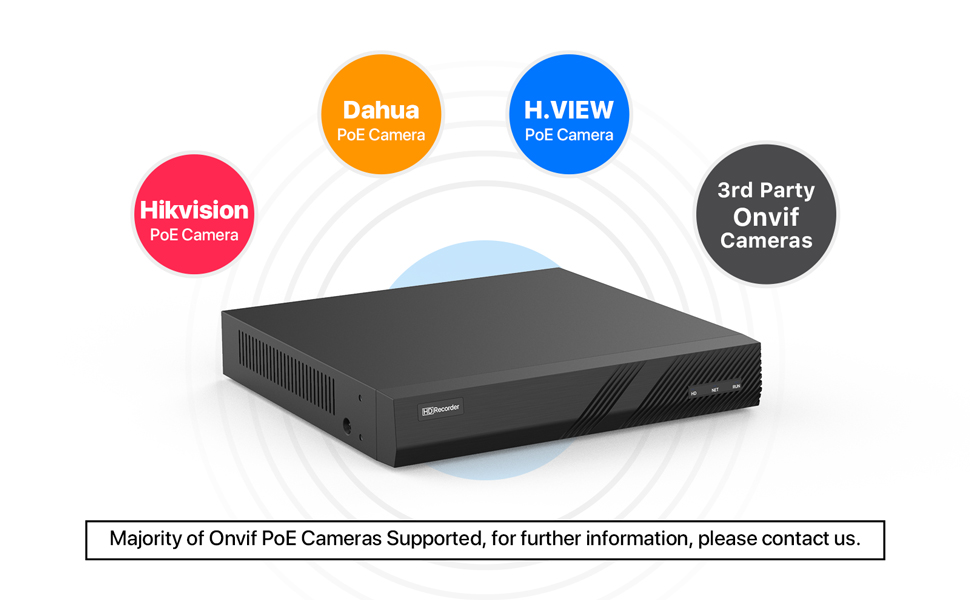 Compatiable with Onvif Cameras