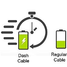 Fast Charging Logo