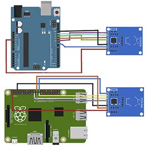 arduino rc522 module raspberry pi