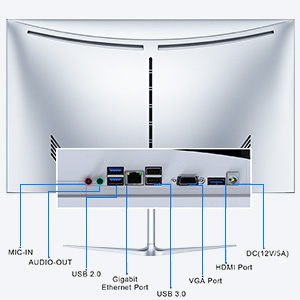 Multi-interface to meet your needs