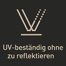 Borgen displaybescherming transparant UV bescherming niet reflecterend zonder vergeling rugzak bevestiging