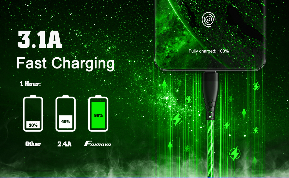 USB C to USB C 60W Fast Charging Cable