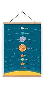 solar system hanging poster