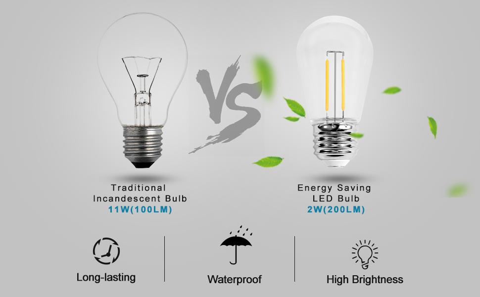 PATENTED ENERGY SAVING LIGHTING