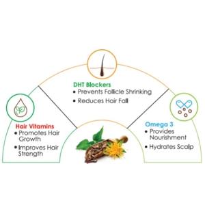 OZiva Hair Vitamins