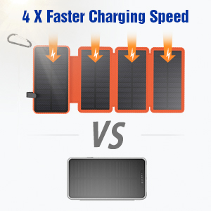 Fast Recharging Speed
