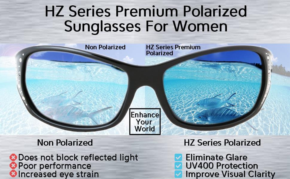 polarized sunglasses for women hz series by hornz