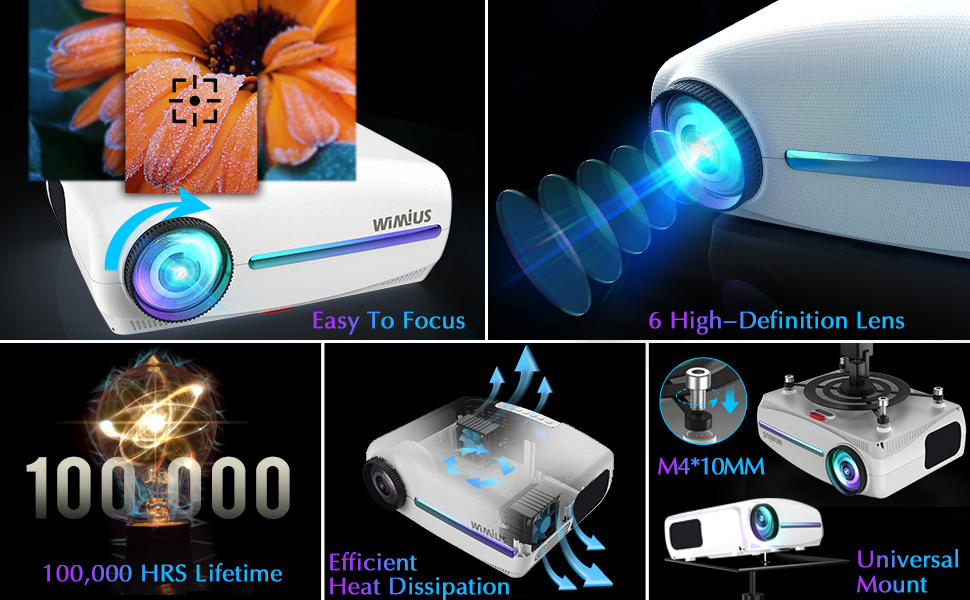 Let WiMiUS S1 Video Projector Colorful Your Life!
