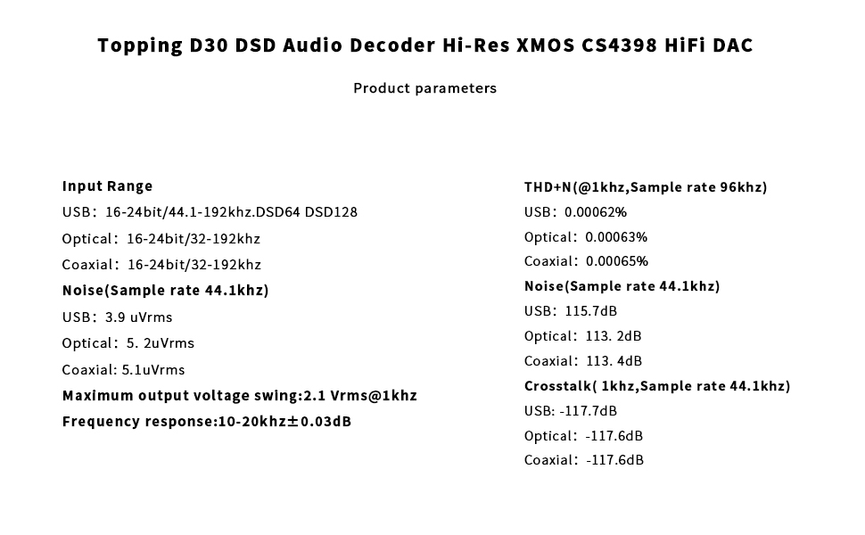 Audio Decoder Converters Topping d30 dac amp topping d50s USB DAC mini dac portable dac  power dac