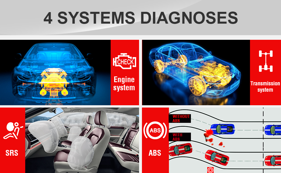 Engine/Transmission/ABS/SRS Diagnostics