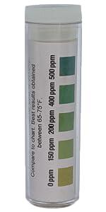 quat qac qr5 Test Paper strips 0-400 ppm ammonia instant test strips