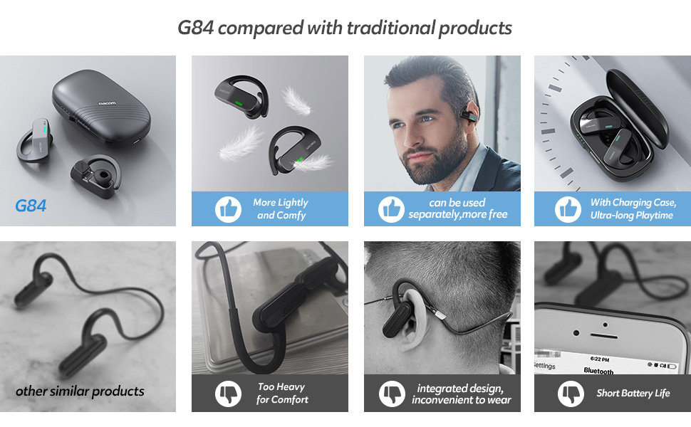 G84 vs traditional products
