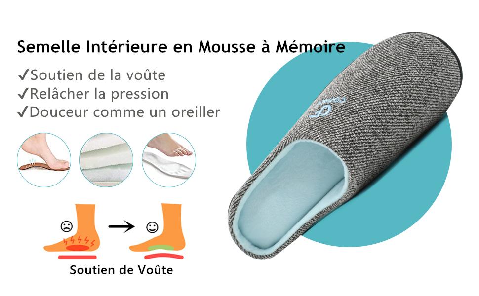 Maison Pantoufles Homme Chaussons D'intérieur avec Mousse Mémoire Antidérapant Chaud Chaussures