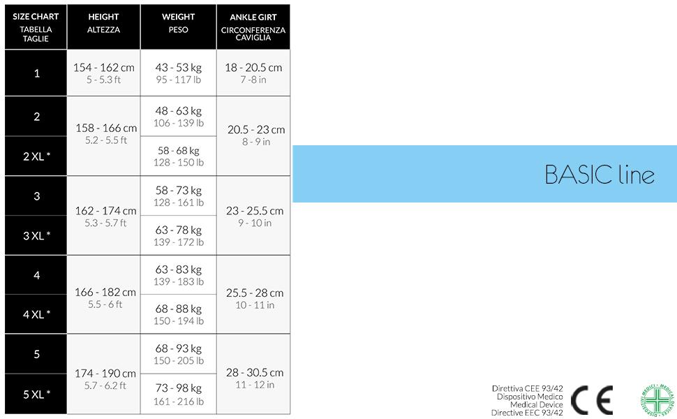 relaxsan basic line compressione graduata tabella taglie