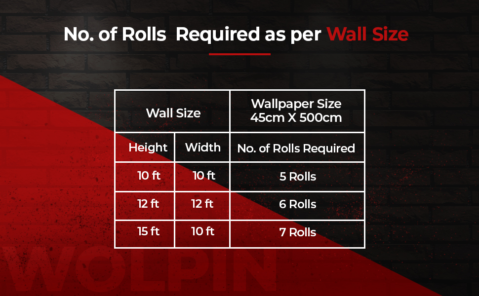 On average, you may need up to 5 rolls to cover a wall of size 10 ft by 10 ft