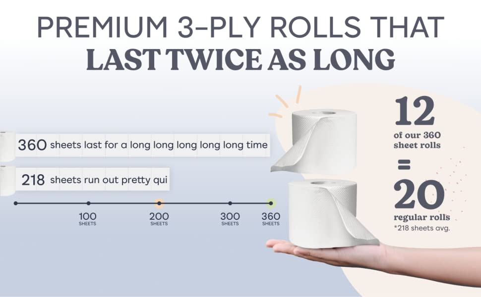 longest toilet paper roll 3-ply 360 sheets betterway double roll premium quality soft tissue paper