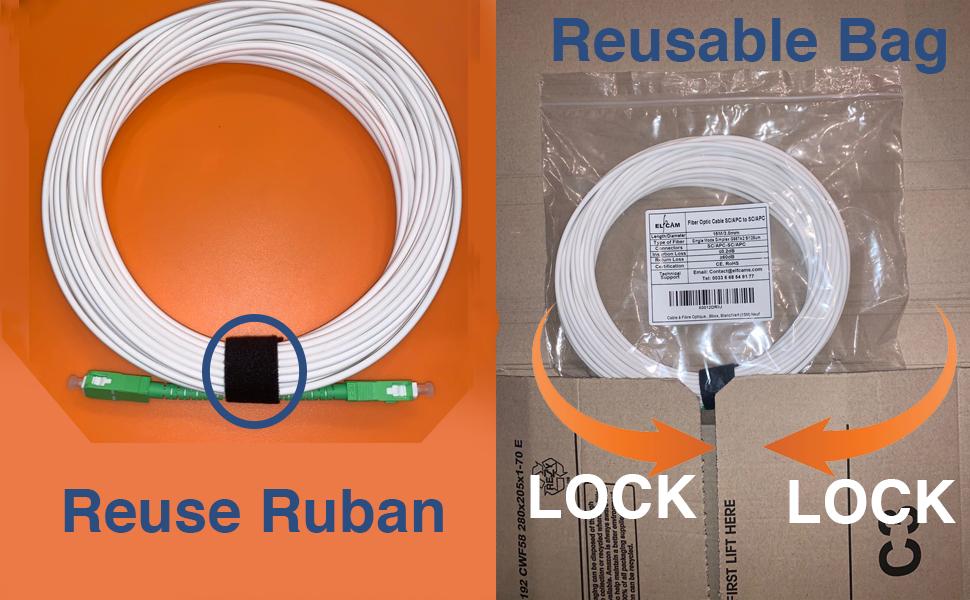 ruban reusable