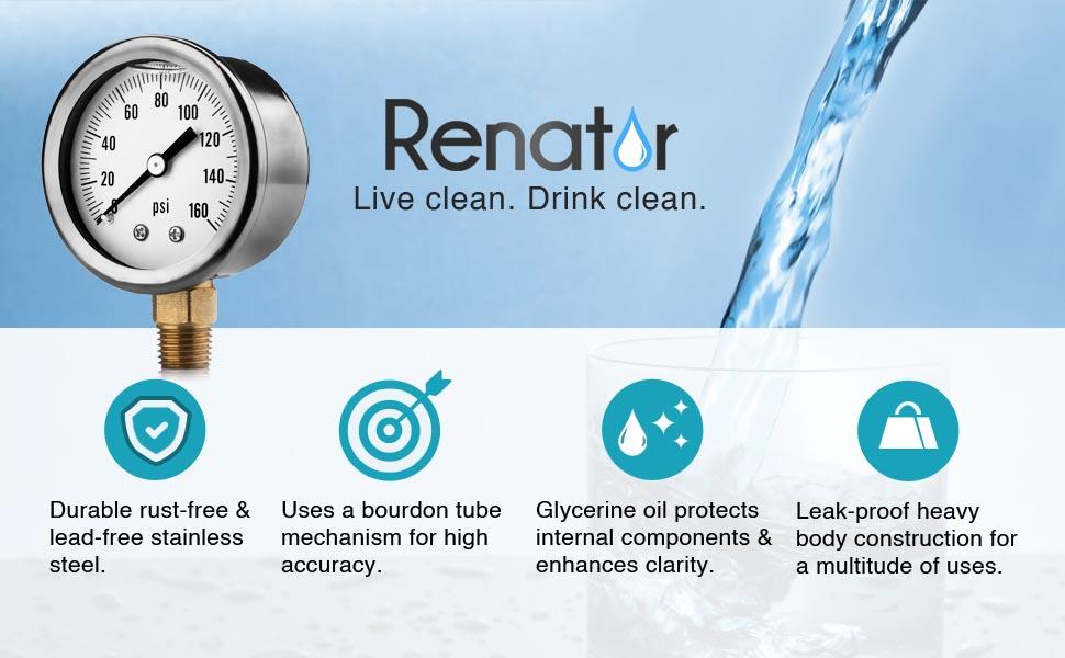 Renator Water Pressure Gauge Banner