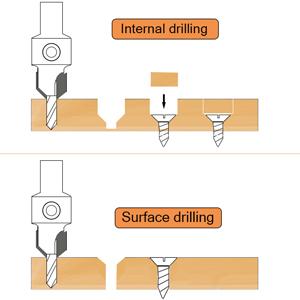 Hole Drill Bit